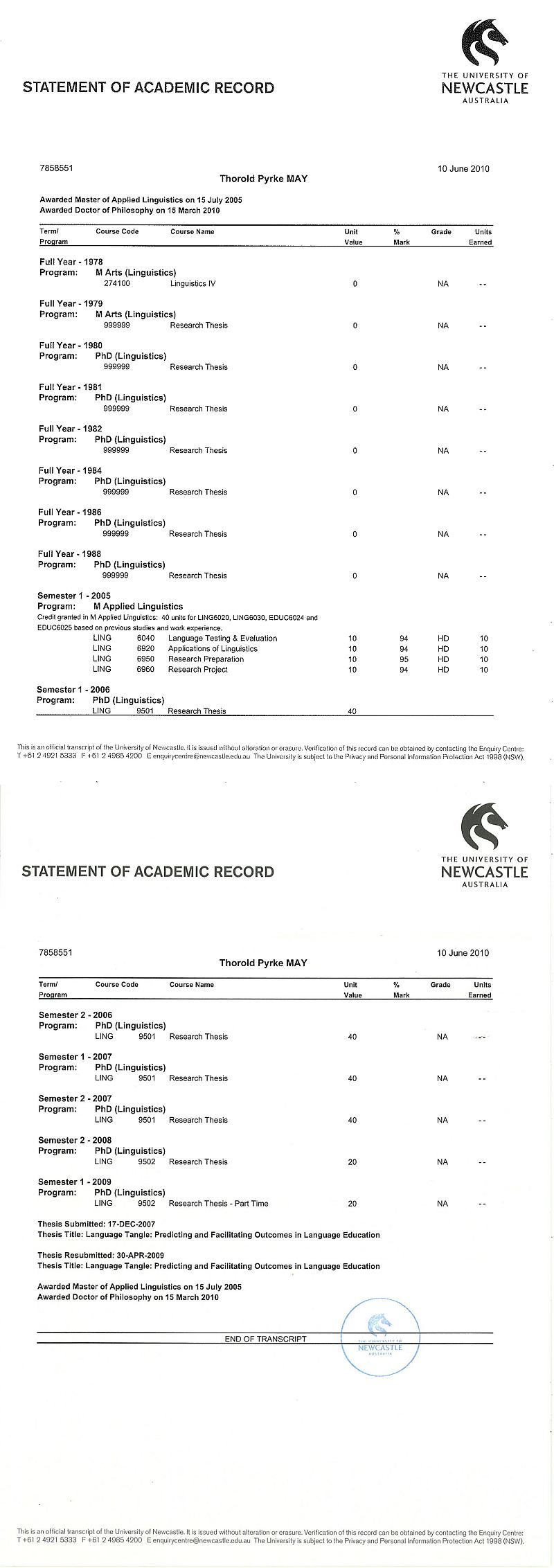 Dissertation nursing degree