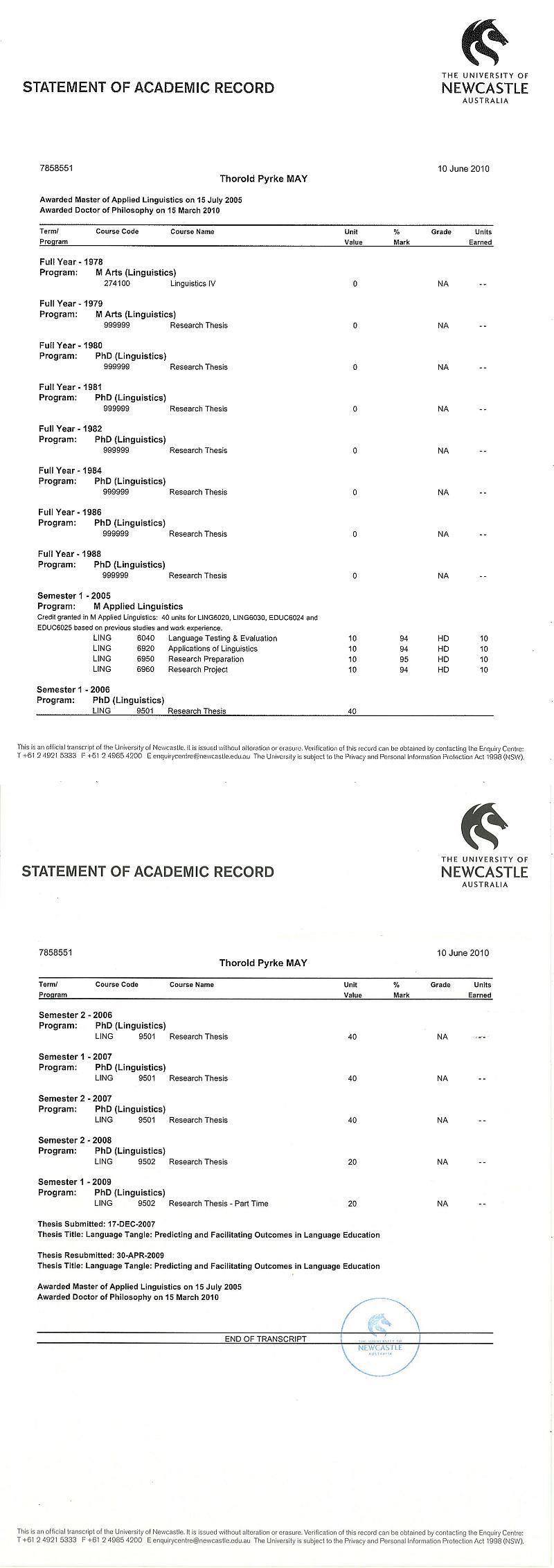 Dissertation abstarct